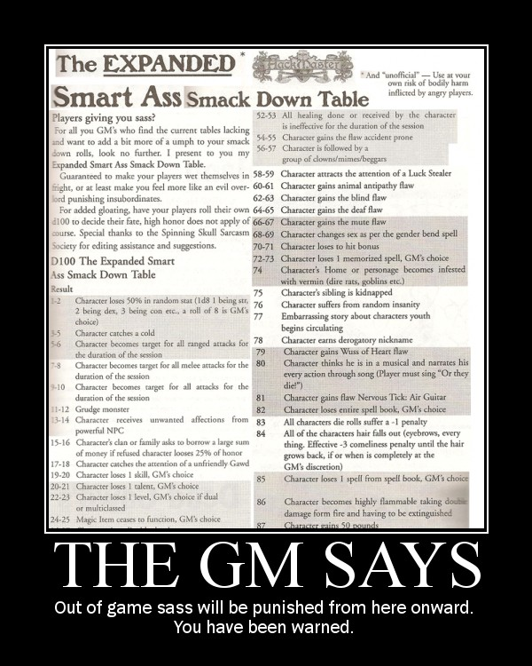 fyxt-rpg-motivational-poster-gm-sass-table