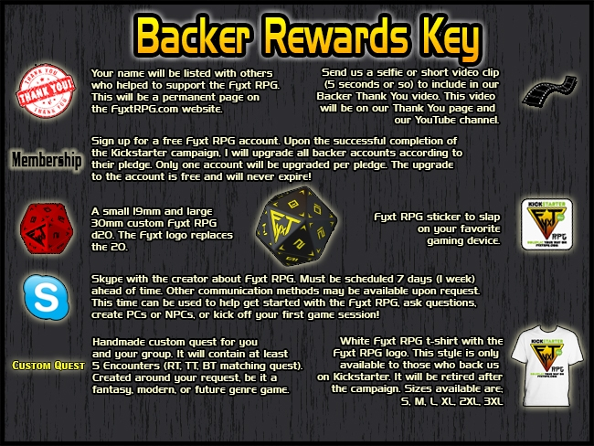 Free Lifetime Membership and More for Backers of our Kickstarter - Reward Key